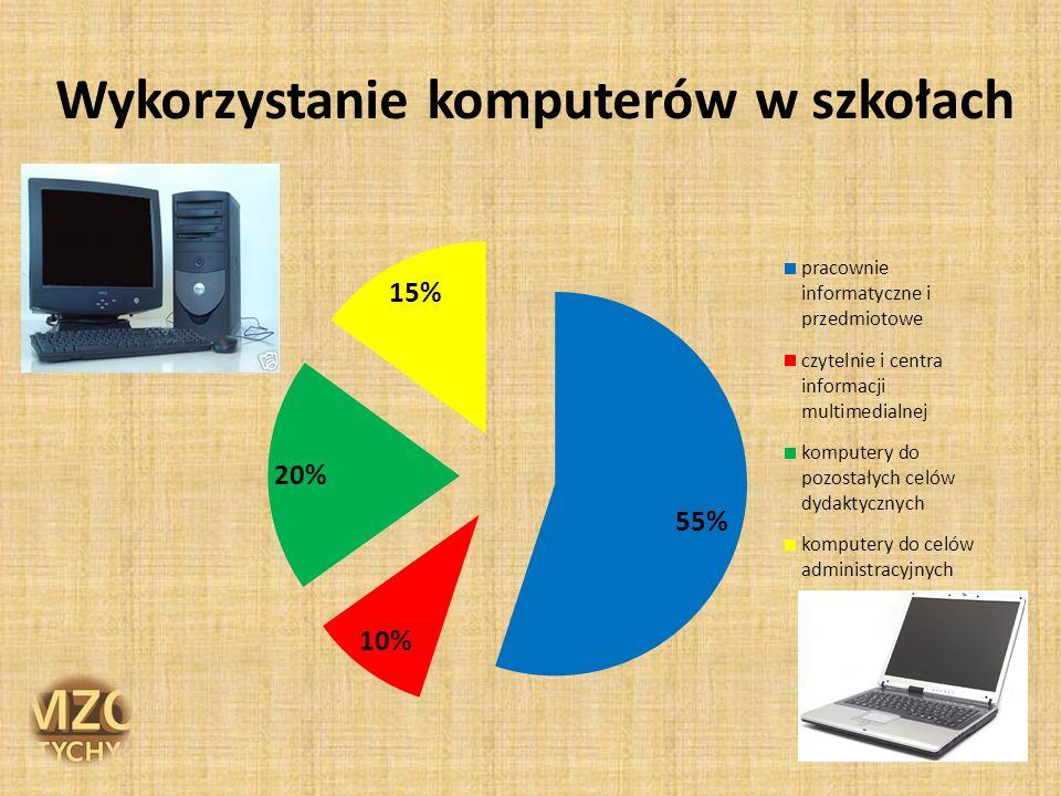 Wykorzystanie komputerów w szkołach