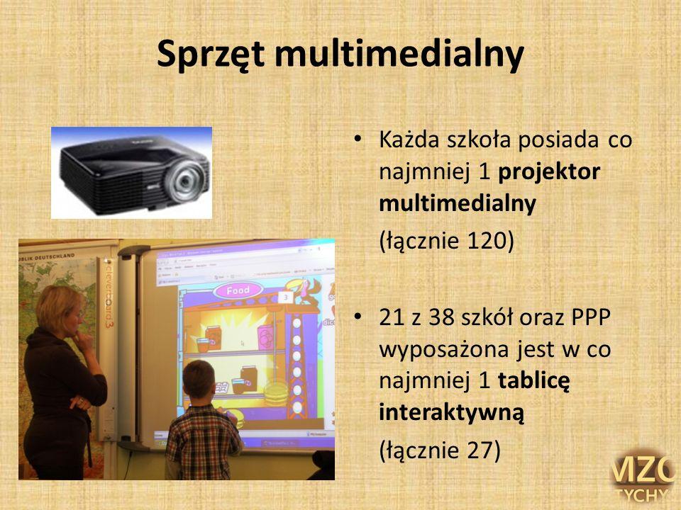 Sprzęt multimedialny Każda szkoła posiada co najmniej 1 projektor multimedialny. (łącznie 120)