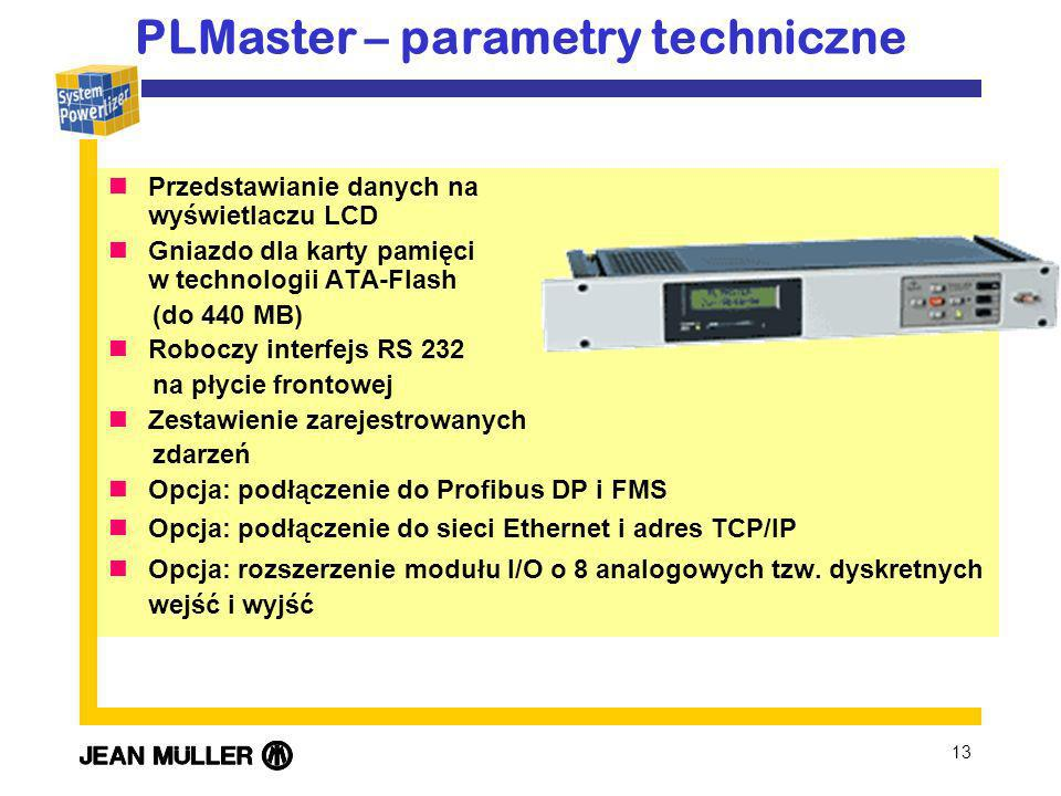 PLMaster – parametry techniczne