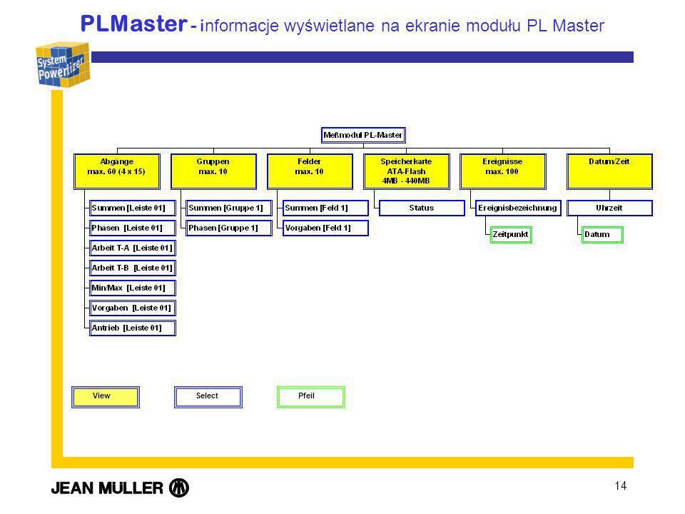 PLMaster - informacje wyświetlane na ekranie modułu PL Master