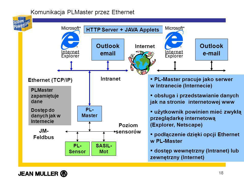 HTTP Server + JAVA Applets
