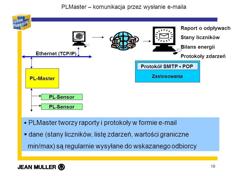 PLMaster – komunikacja przez wysłanie e-maila
