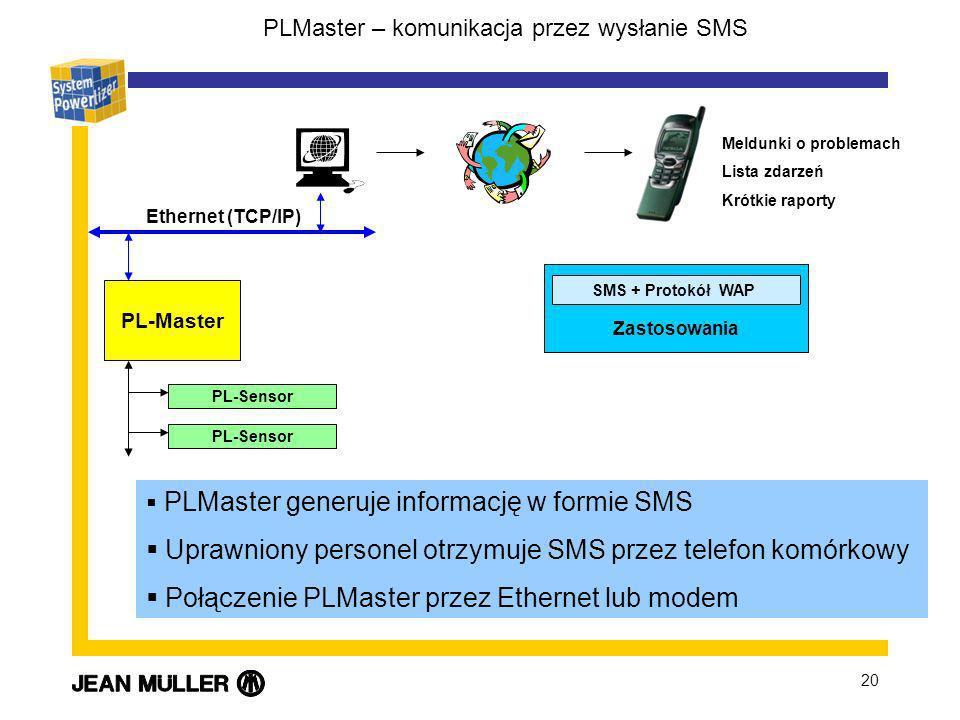PLMaster – komunikacja przez wysłanie SMS