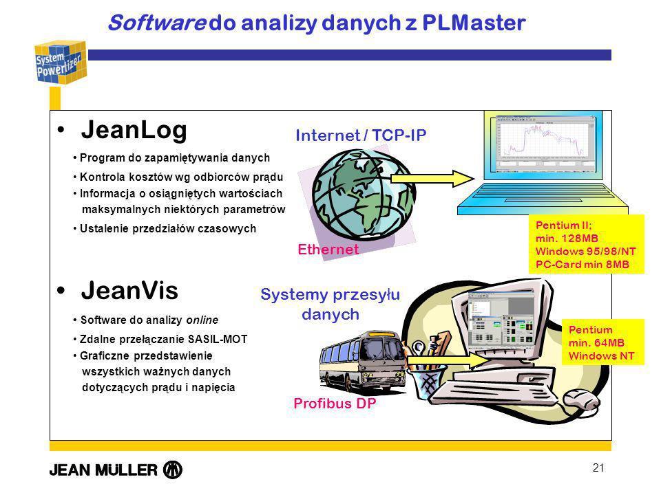 Software do analizy danych z PLMaster