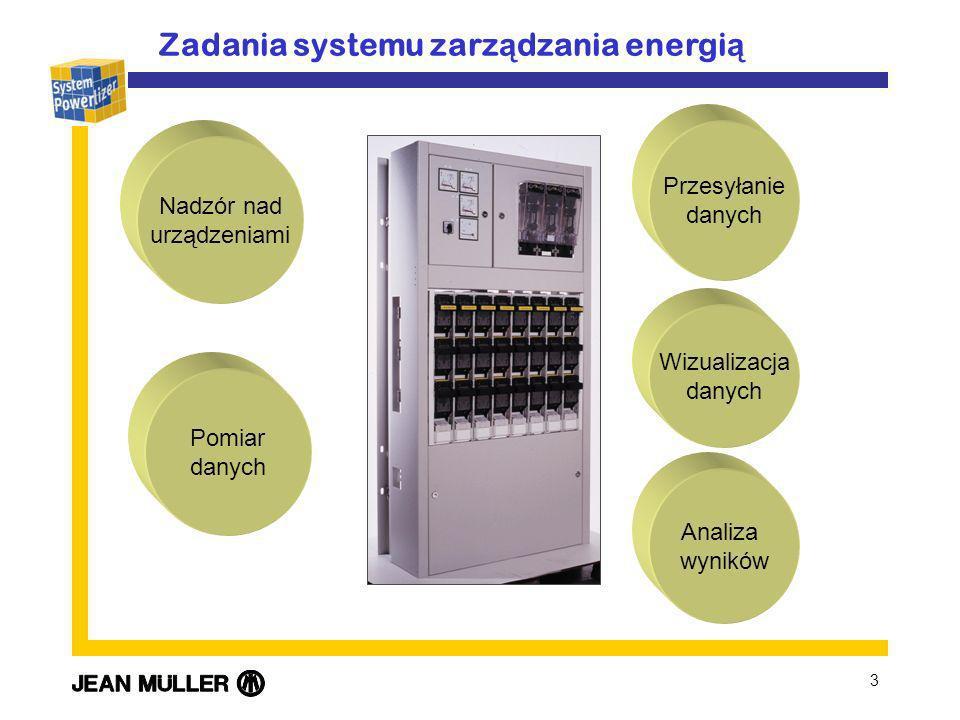 Zadania systemu zarządzania energią