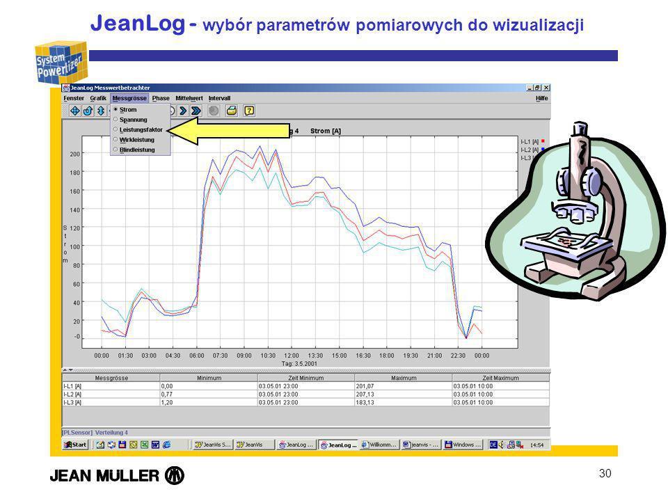 JeanLog - wybór parametrów pomiarowych do wizualizacji