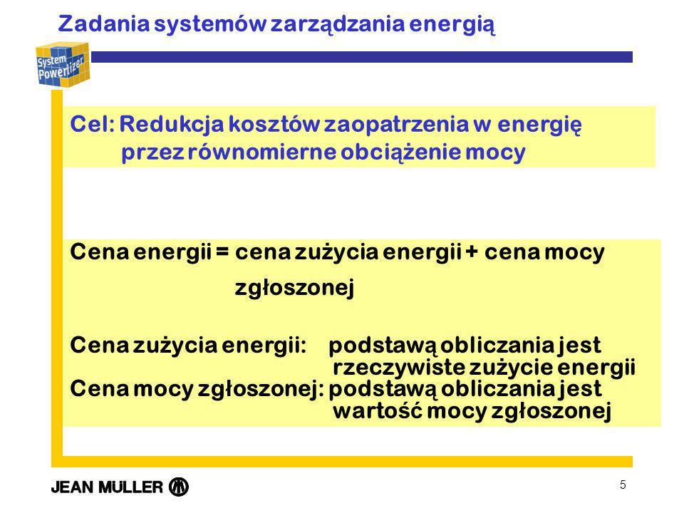 Zadania systemów zarządzania energią
