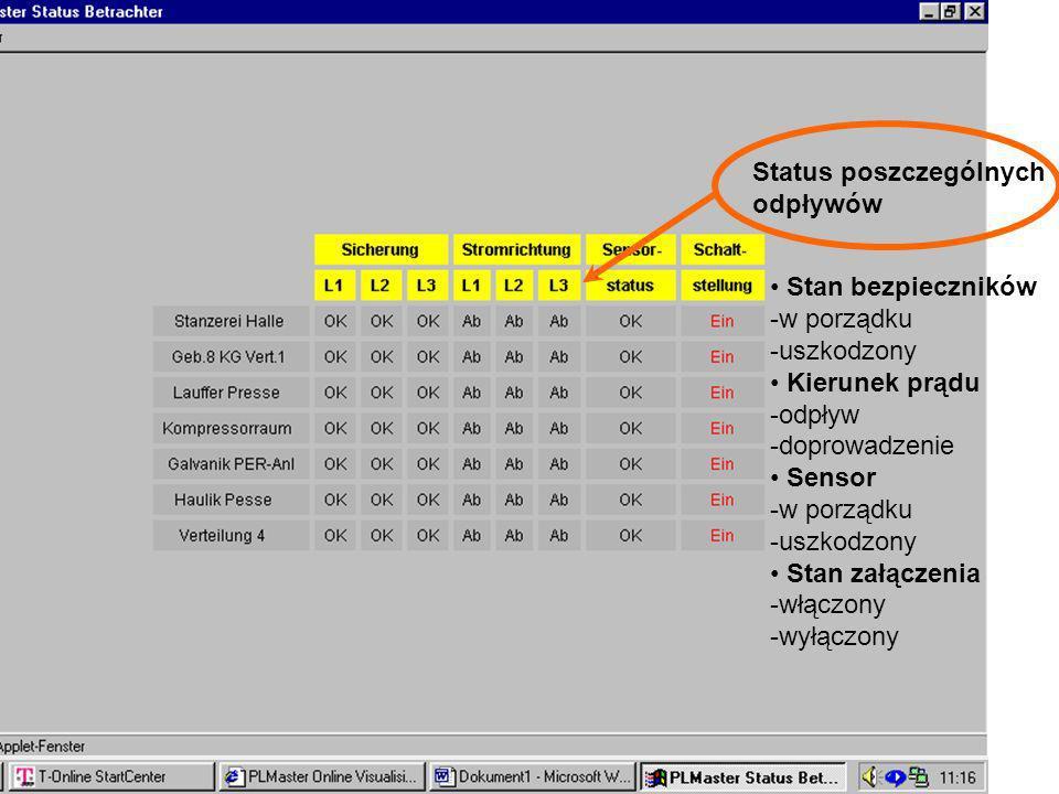Visualisierung Online