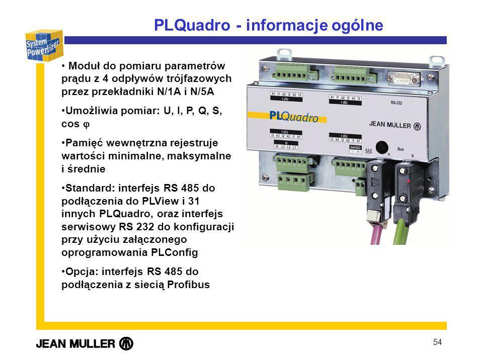 PLQuadro - informacje ogólne