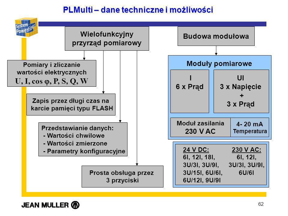 PLMulti – dane techniczne i możliwości