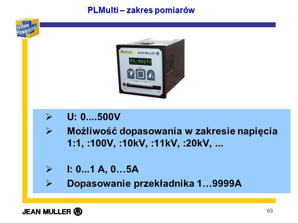 PLMulti – zakres pomiarów