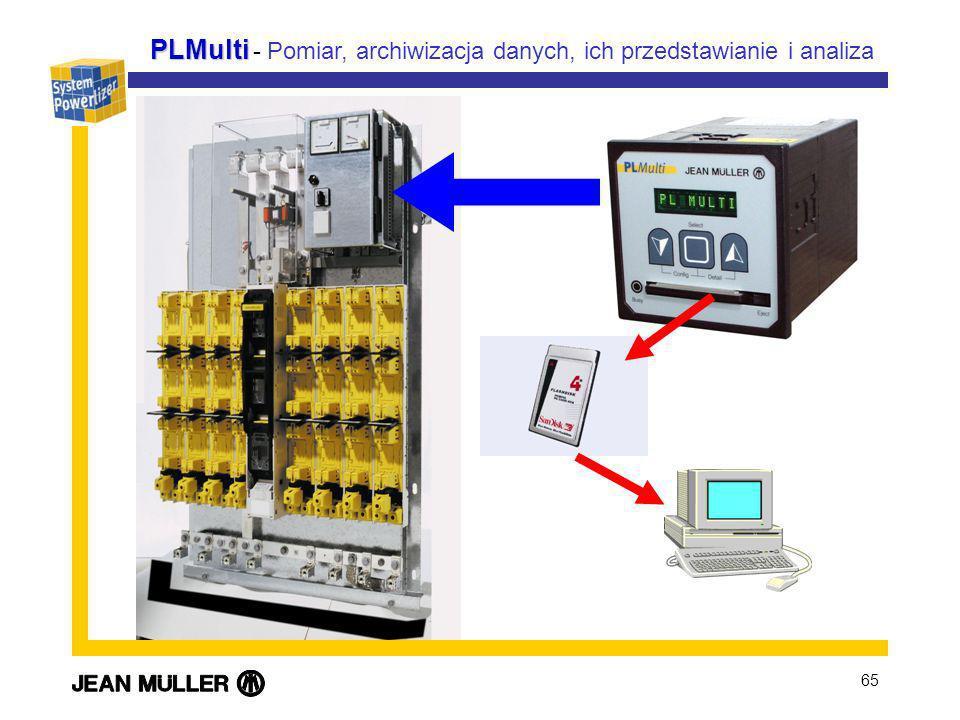 PLMulti - Pomiar, archiwizacja danych, ich przedstawianie i analiza