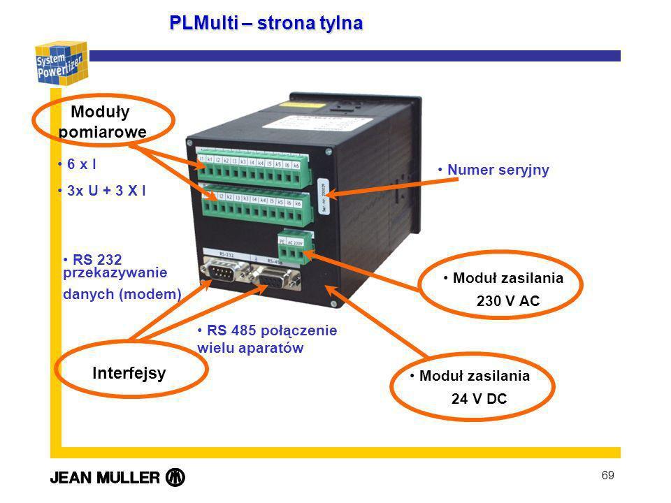 PLMulti – strona tylna Moduły pomiarowe Interfejsy 6 x I Numer seryjny