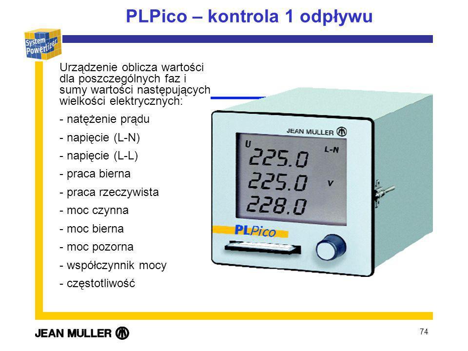 PLPico – kontrola 1 odpływu