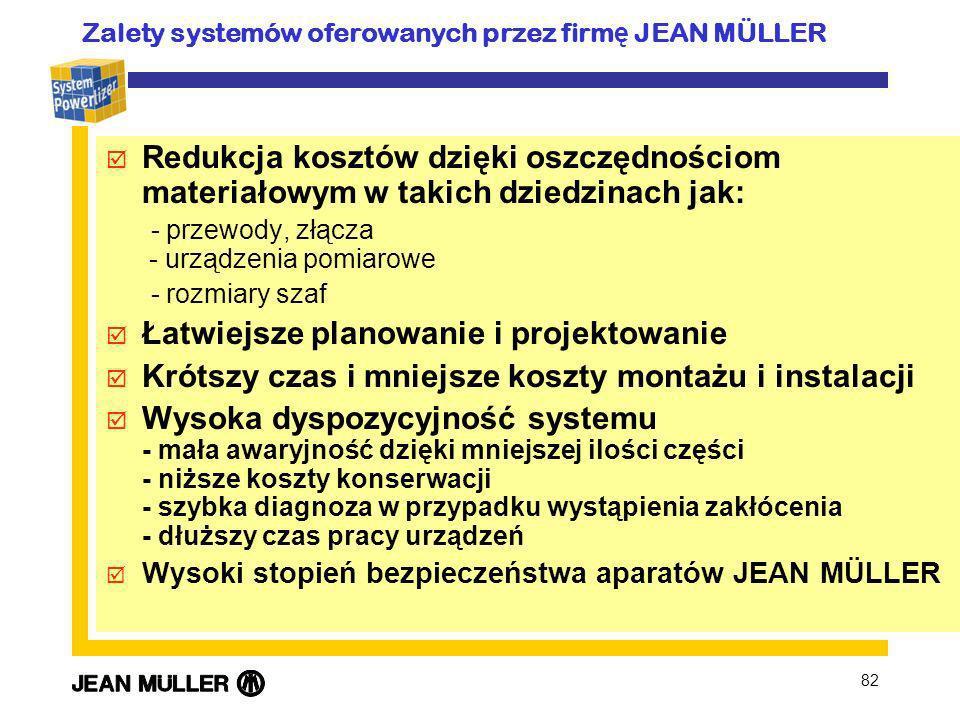 Zalety systemów oferowanych przez firmę JEAN MÜLLER