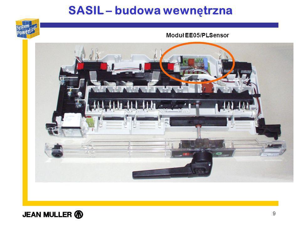 SASIL – budowa wewnętrzna