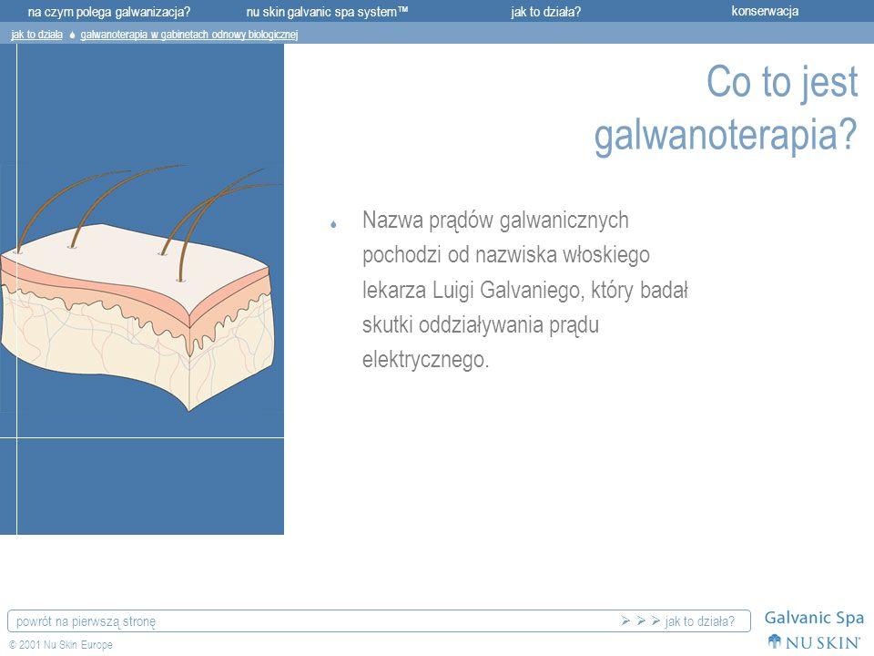 Co to jest galwanoterapia