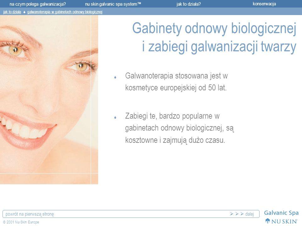 Gabinety odnowy biologicznej i zabiegi galwanizacji twarzy