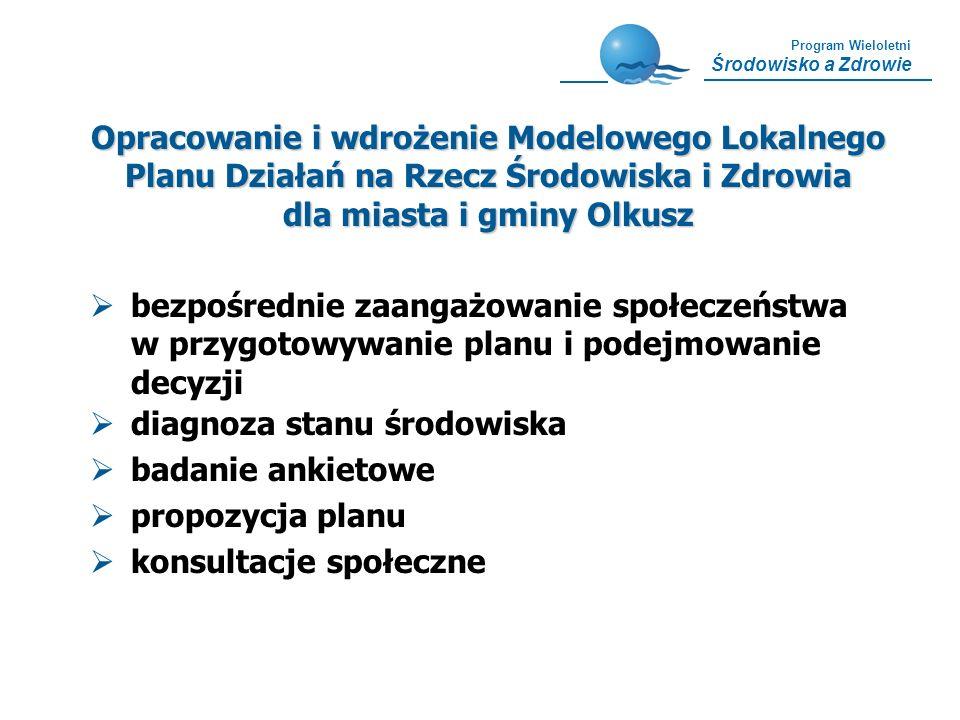 dla miasta i gminy Olkusz