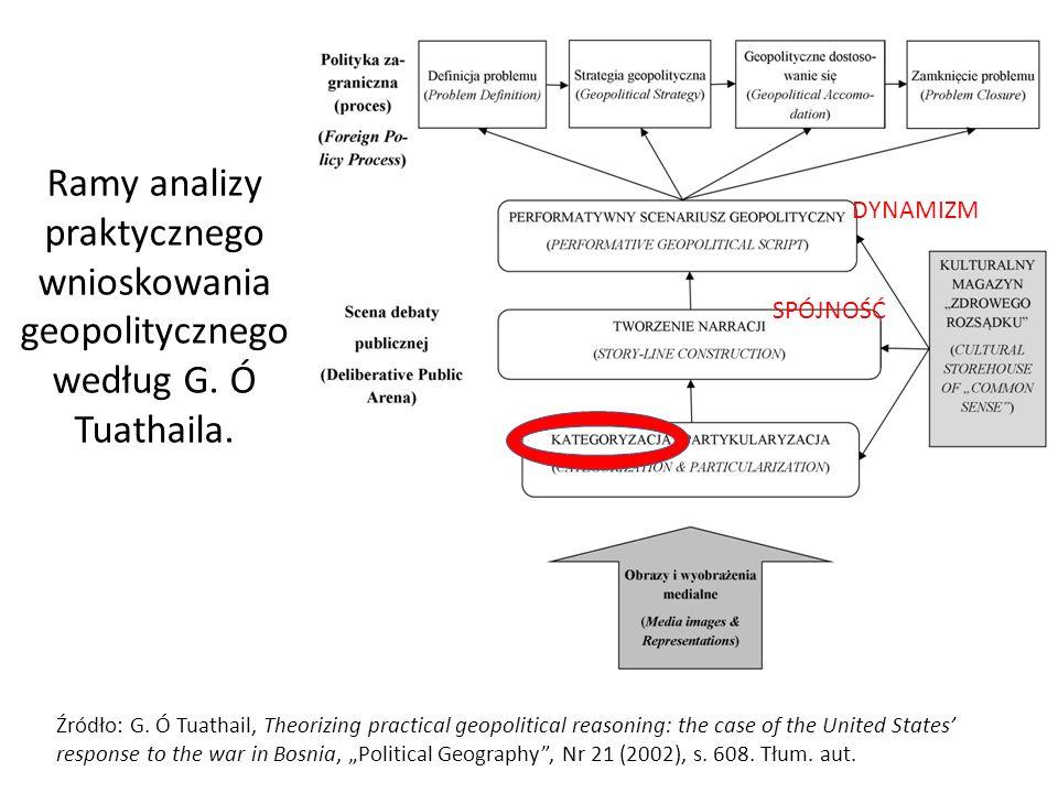 Ramy analizy praktycznego wnioskowania geopolitycznego według G