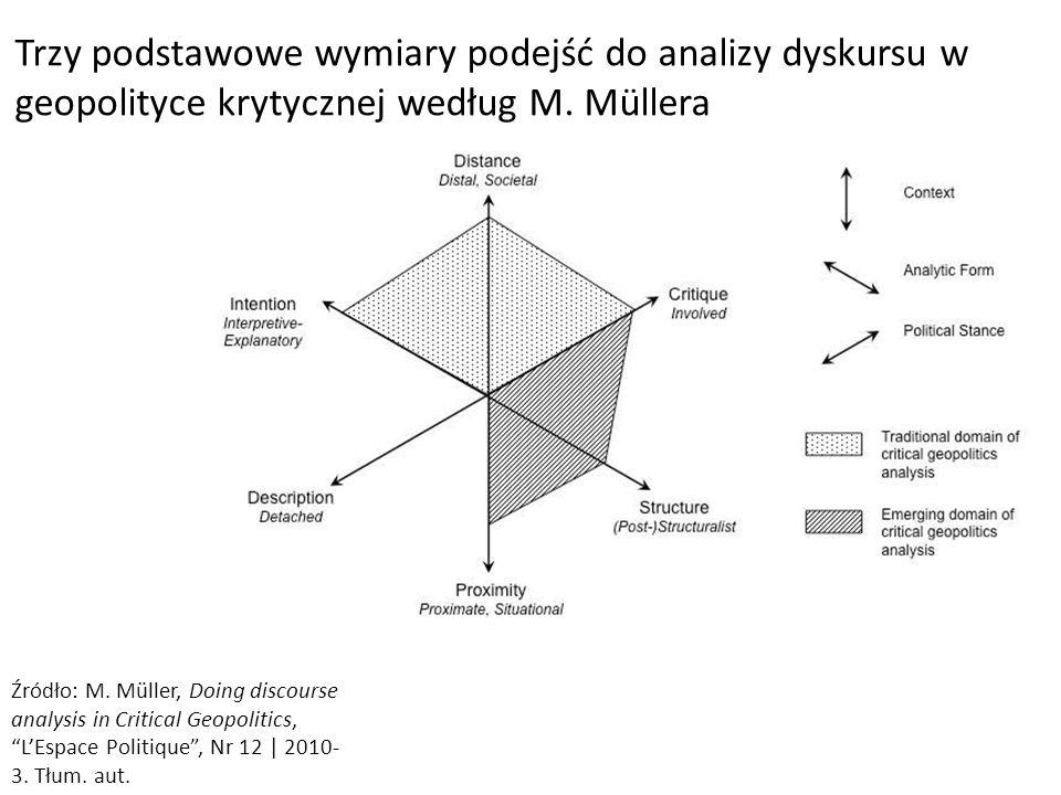 Trzy podstawowe wymiary podejść do analizy dyskursu w geopolityce krytycznej według M. Müllera