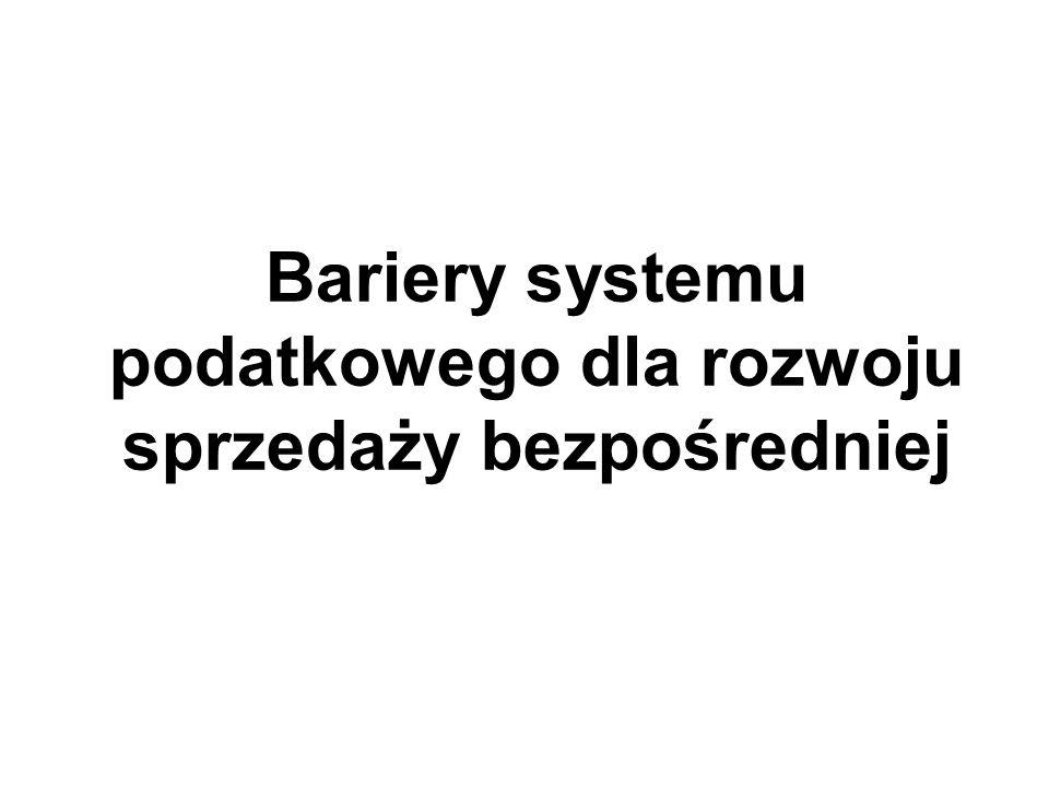 Bariery systemu podatkowego dla rozwoju sprzedaży bezpośredniej
