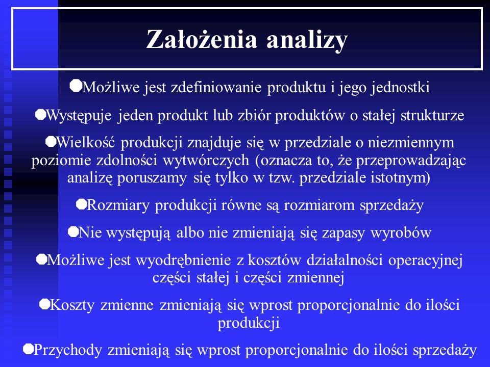 Założenia analizy Możliwe jest zdefiniowanie produktu i jego jednostki