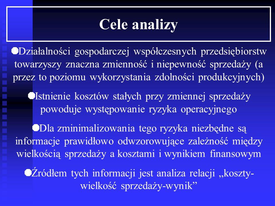 Cele analizy