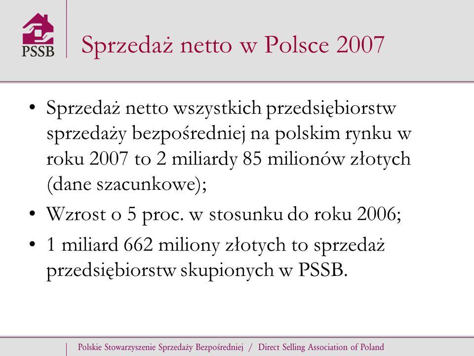 Sprzedaż netto w Polsce 2007