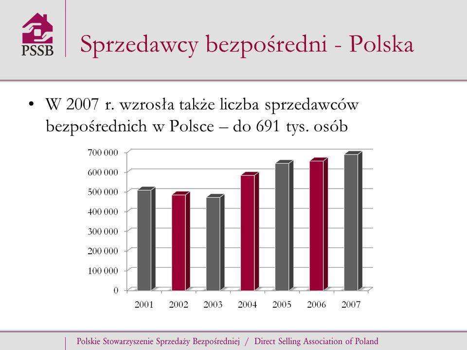 Sprzedawcy bezpośredni - Polska