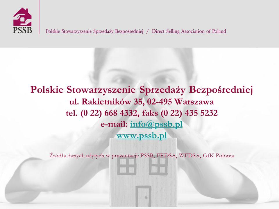 Polskie Stowarzyszenie Sprzedaży Bezpośredniej ul