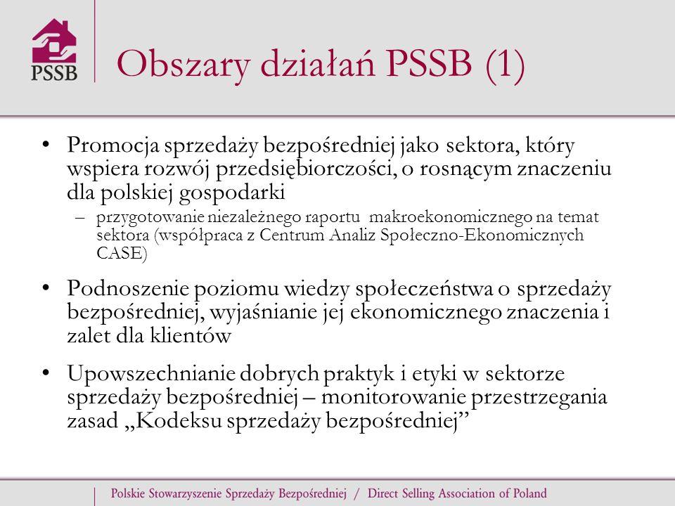 Obszary działań PSSB (1)
