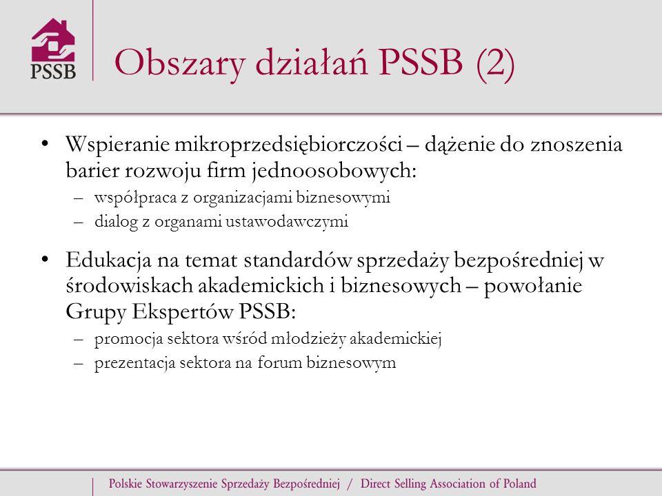 Obszary działań PSSB (2)