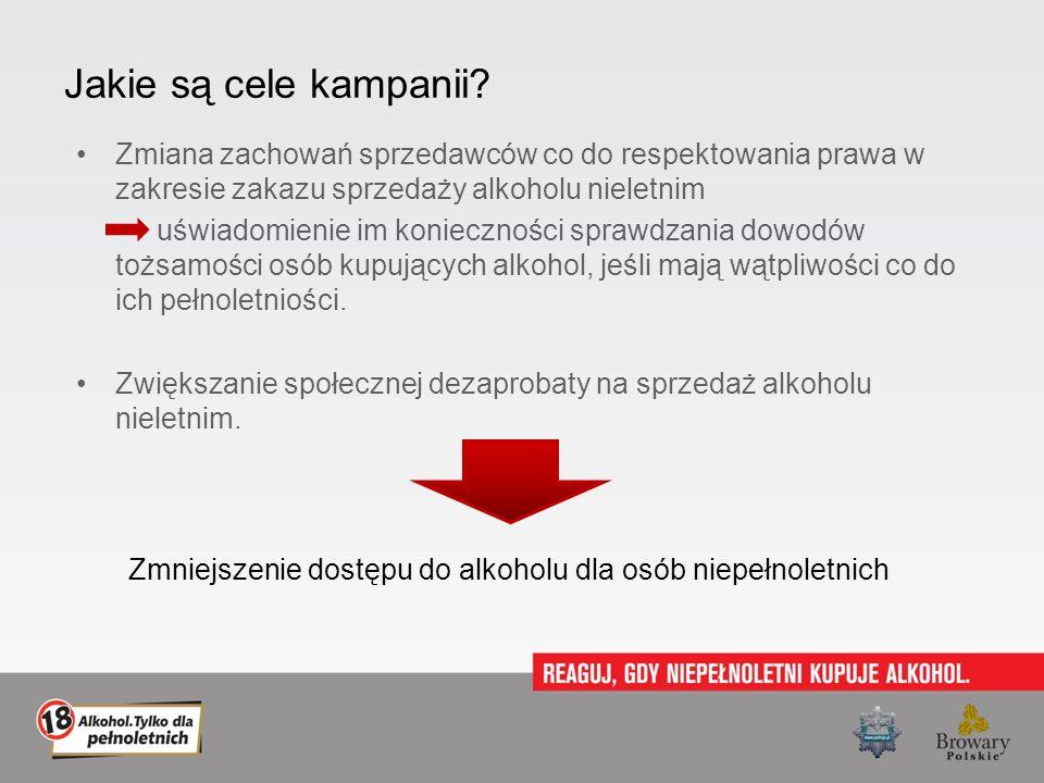 Zmniejszenie dostępu do alkoholu dla osób niepełnoletnich