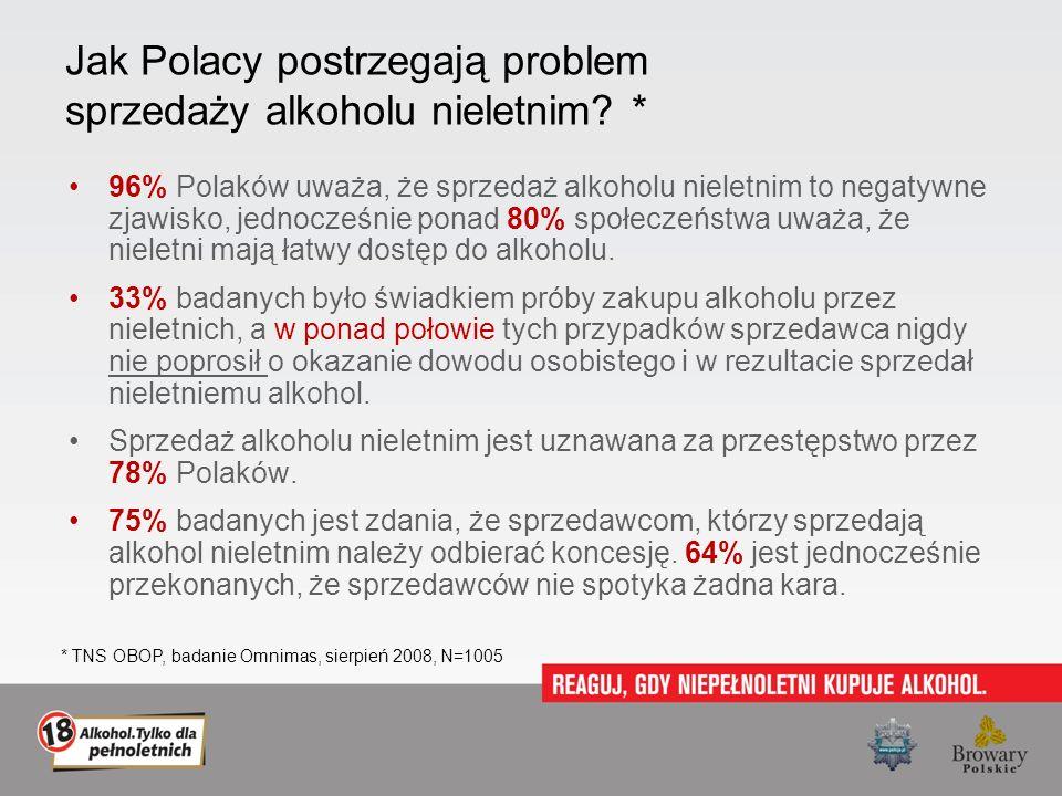 Jak Polacy postrzegają problem sprzedaży alkoholu nieletnim *