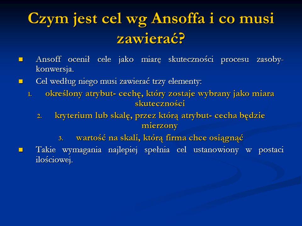 Czym jest cel wg Ansoffa i co musi zawierać