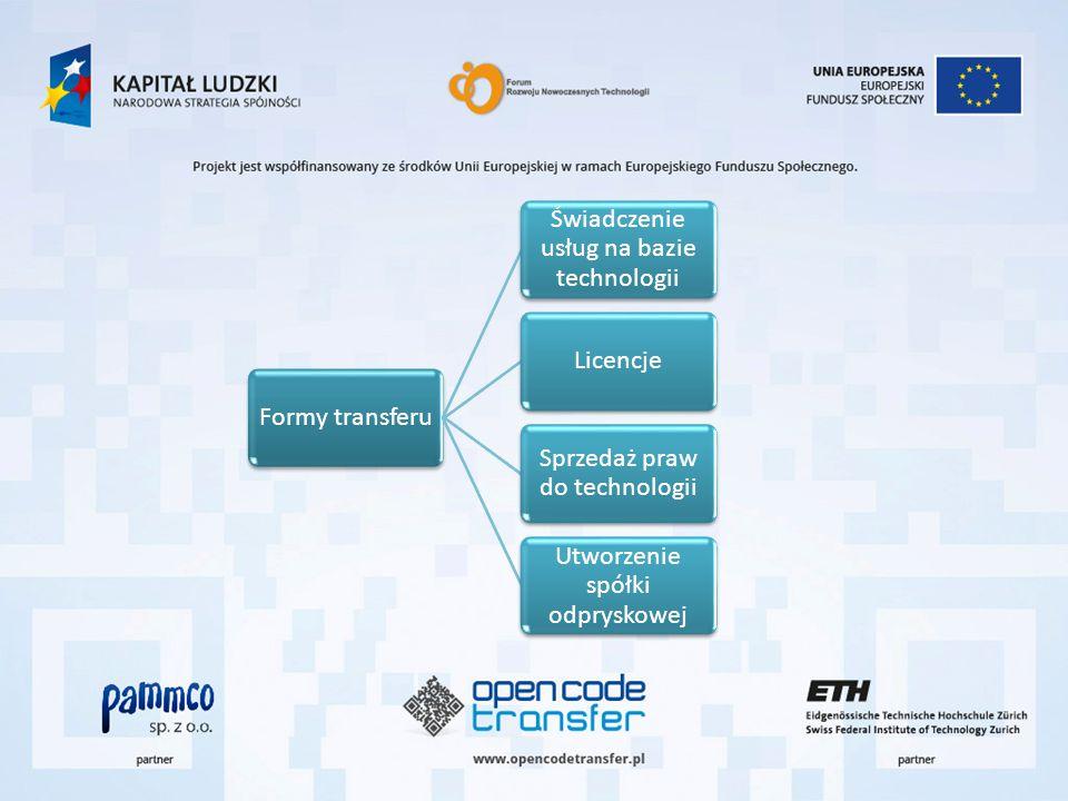 Świadczenie usług na bazie technologii Licencje