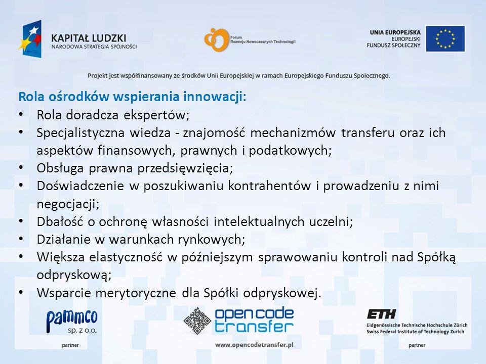 Rola ośrodków wspierania innowacji:
