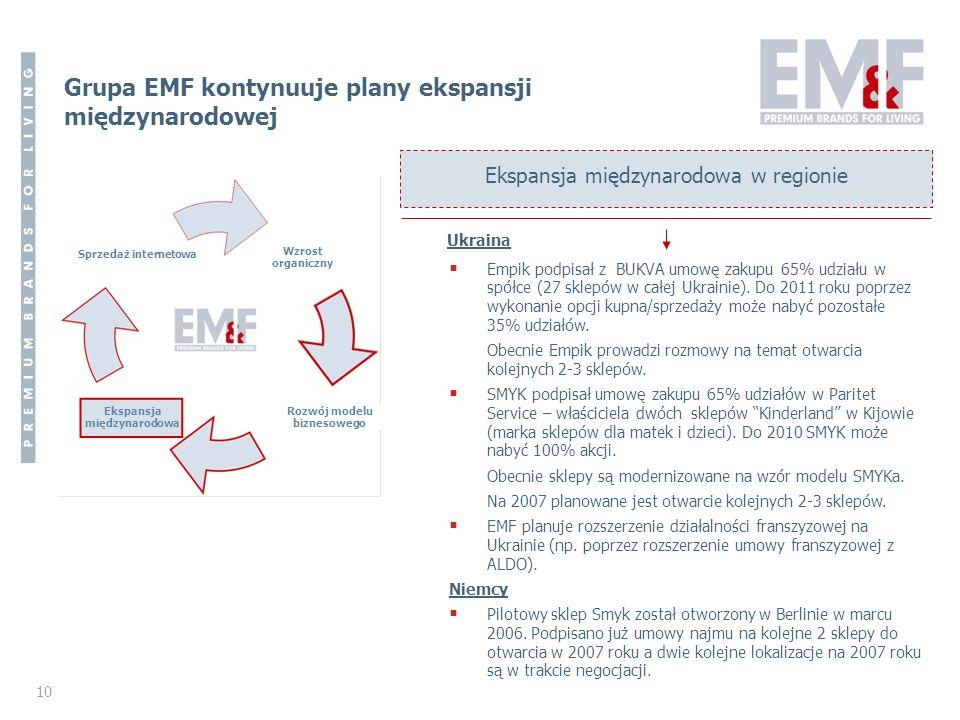 Grupa EMF kontynuuje plany ekspansji międzynarodowej