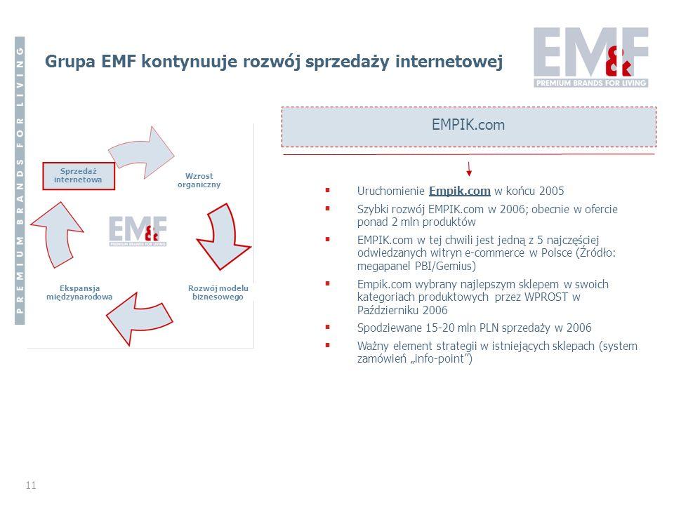 Grupa EMF kontynuuje rozwój sprzedaży internetowej