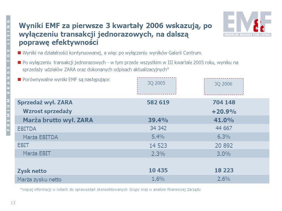 Wyniki EMF za pierwsze 3 kwartały 2006 wskazują, po wyłączeniu transakcji jednorazowych, na dalszą poprawę efektywności
