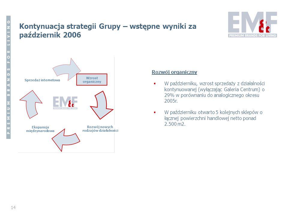 Kontynuacja strategii Grupy – wstępne wyniki za październik 2006