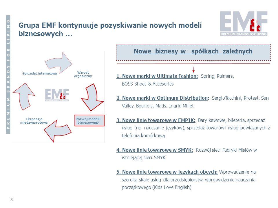 Grupa EMF kontynuuje pozyskiwanie nowych modeli biznesowych …