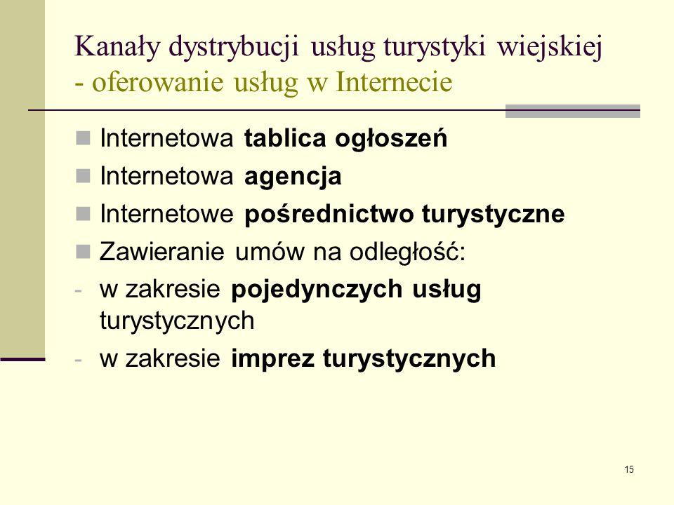 Kanały dystrybucji usług turystyki wiejskiej - oferowanie usług w Internecie