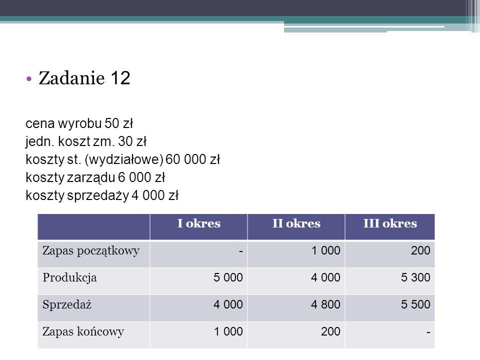 Zadanie 12 cena wyrobu 50 zł jedn. koszt zm. 30 zł