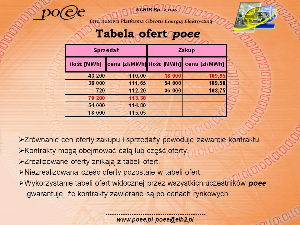 ELBIS Sp. z o.o. Tabela ofert poee. Zrównanie cen oferty zakupu i sprzedaży powoduje zawarcie kontraktu.