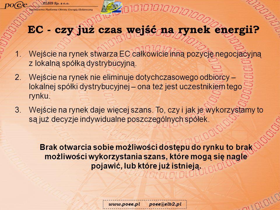 EC - czy już czas wejść na rynek energii