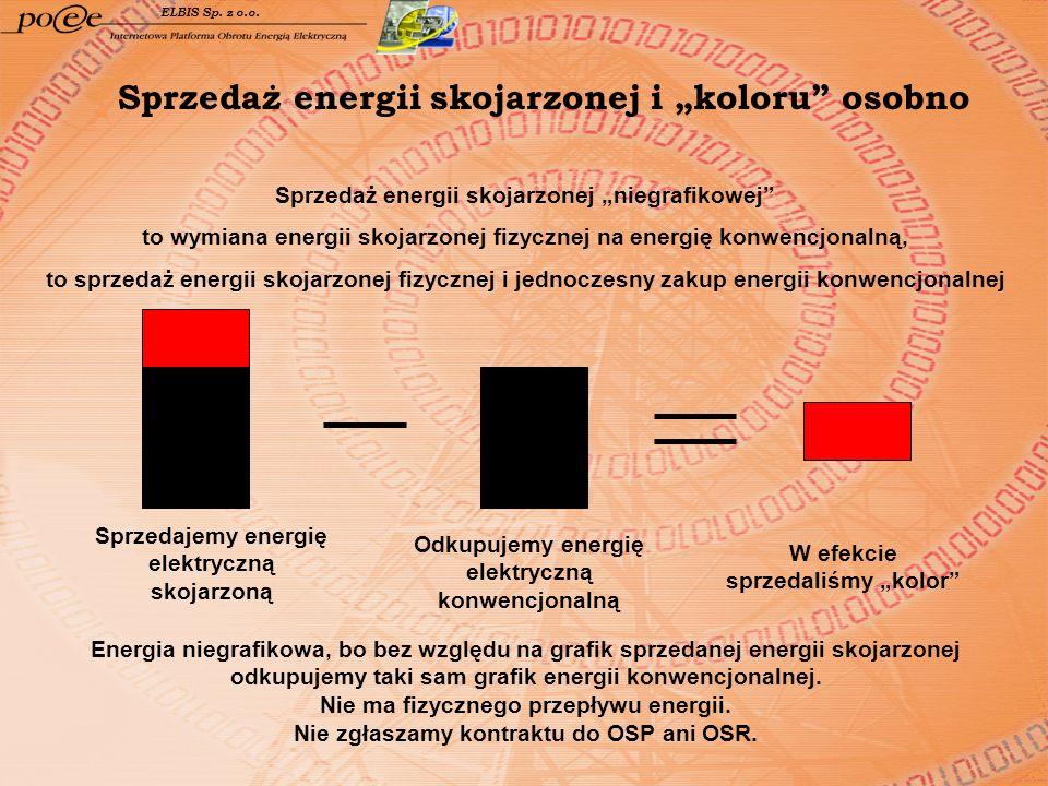 """Sprzedaż energii skojarzonej i """"koloru osobno"""
