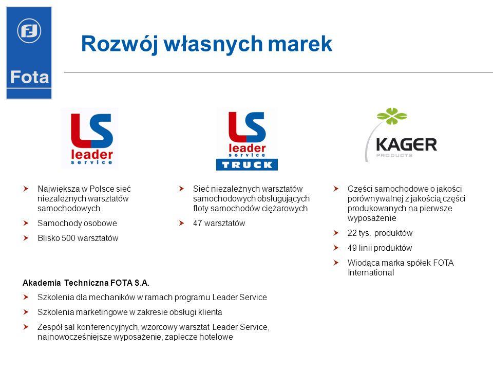 Rozwój własnych marek Największa w Polsce sieć niezależnych warsztatów samochodowych. Samochody osobowe.