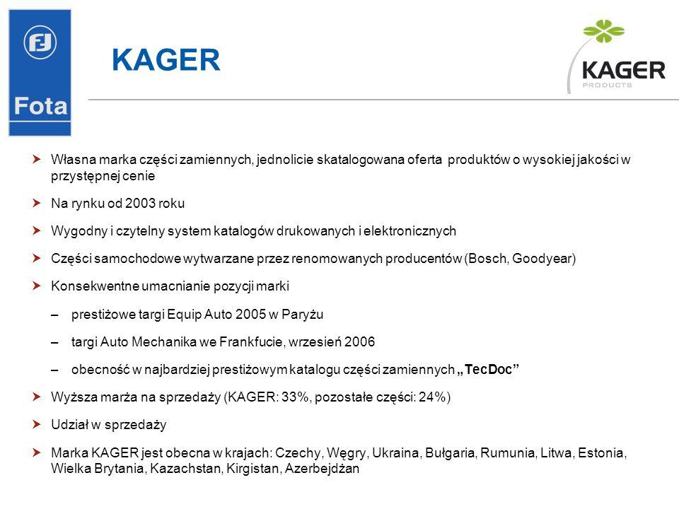 KAGER Własna marka części zamiennych, jednolicie skatalogowana oferta produktów o wysokiej jakości w przystępnej cenie.